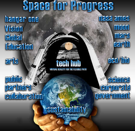 Space For Progress